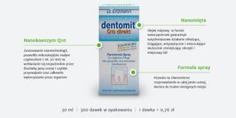 Dentomit®spray 30 ml (DENTOMIT Q10 direkt)